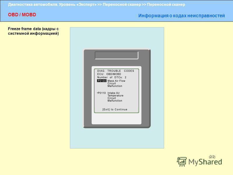 Диагностика автомобиля. Уровень «Эксперт» >> Переносной сканер >> Переносной сканер OBD / MOBD Информация о кодах неисправностей (2/2) Freeze frame data (кадры с системной информацией)