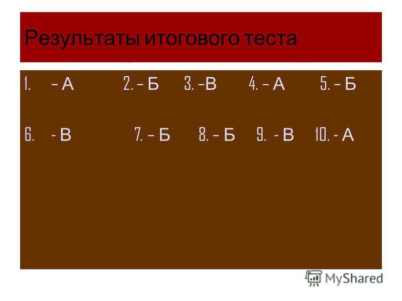 Результаты итогового теста 1.– А 2. – Б 3. – В 4. – А 5. – Б 6.- В 7. – Б 8. – Б 9. - В 10. - А