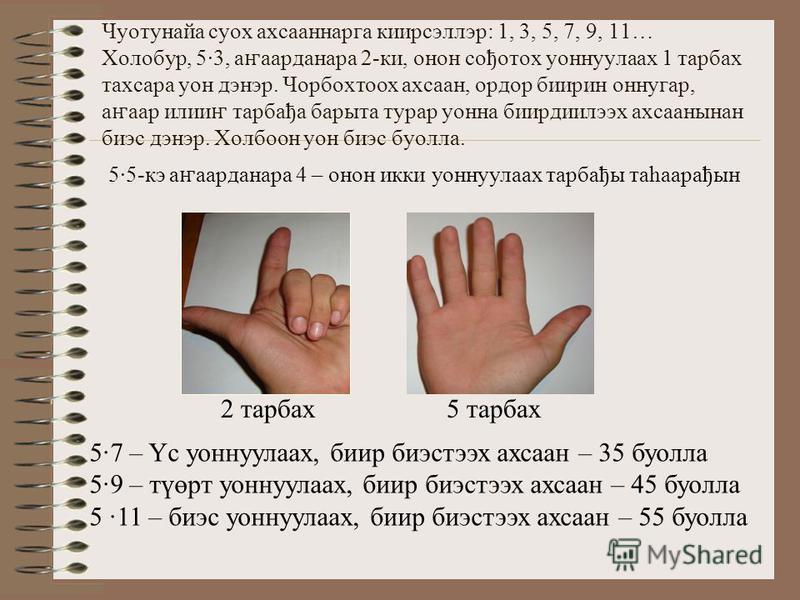 Чуотунайа суох ахсааннарга киирсэллэр: 1, 3, 5, 7, 9, 11… Холобур, 53, а ҥ аарданара 2-ки, онон сођотох уоннуулаах 1 тарбах тахсара уон дэнэр. Чорбохтоох ахсаан, ордор биирин оннугар, а ҥ аар илии ҥ тарбађа барыта турар уонна биирдиилээх ахсаанынан б