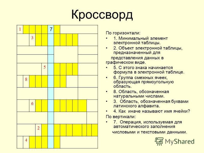 Кроссворд По горизонтали: 1. Минимальный элемент электронной таблицы. 2. Объект электронной таблицы, предназначенный для представления данных в графическом виде. 5. С этого знака начинается формула в электронной таблице. 6. Группа смежных ячеек, обра