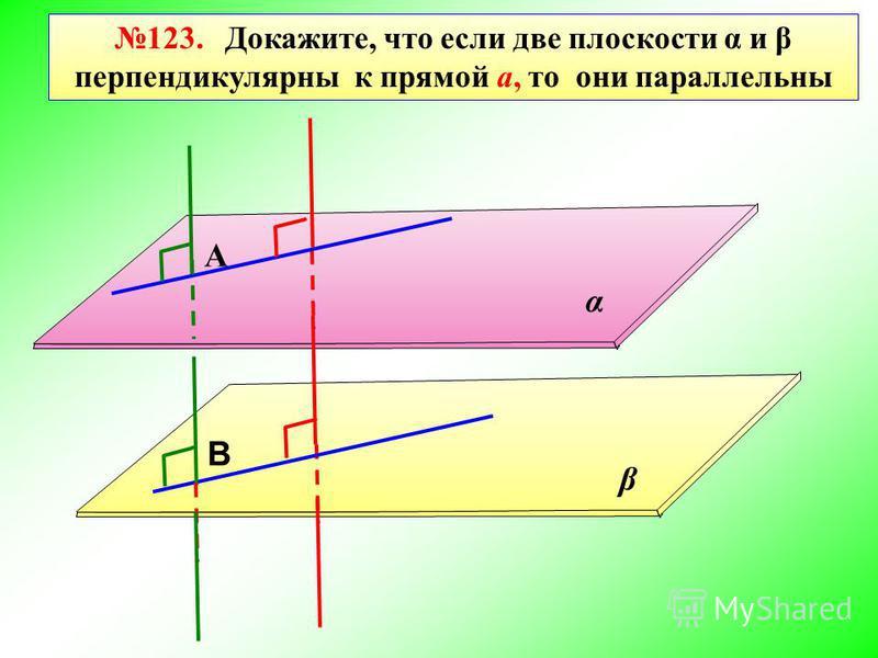 123. Докажите, что если две плоскости α и β перпендикулярны к прямой а, то они параллельны А α β В