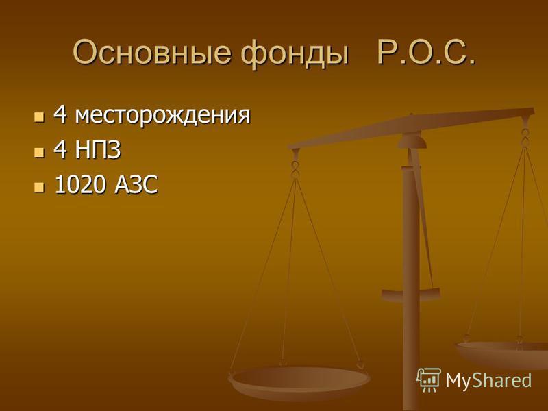 Основные фонды P.O.C. 4 месторождения 4 месторождения 4 НПЗ 4 НПЗ 1020 АЗС 1020 АЗС