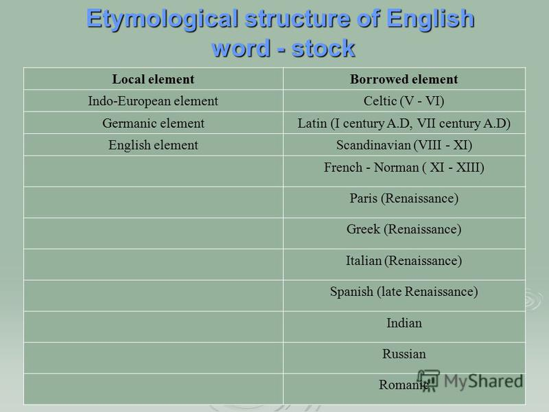Etymological structure of English word - stock Local elementBorrowed element Indo-European elementCeltic (V - VI) Germanic elementLatin (I century A.D, VII century A.D) English elementScandinavian (VIII - XI) French - Norman ( XI - XIII) Paris (Renai