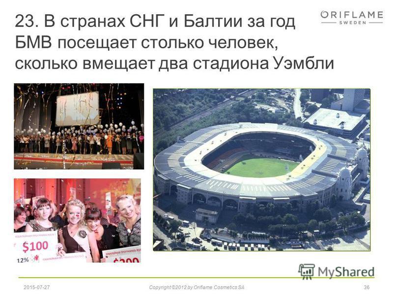 23. В странах СНГ и Балтии за год БМВ посещает столько человек, сколько вмещает два стадиона Уэмбли 362015-07-27Copyright ©2012 by Oriflame Cosmetics SA