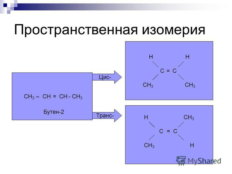 Пространственная изомерия Н СН 3 С = С СН 3 Н СН 3 – СН = СН - СН 3 Н С = С СН 3 Цис- Транс- Бутен-2