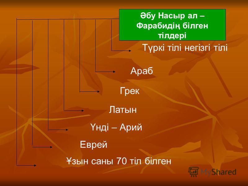 Әбу Насыр ал – Фарабидің білген тілдері Түркі тілі негізгі тілі Араб Грек Латын Үнді – Арий Еврей Ұзын саны 70 тіл білген