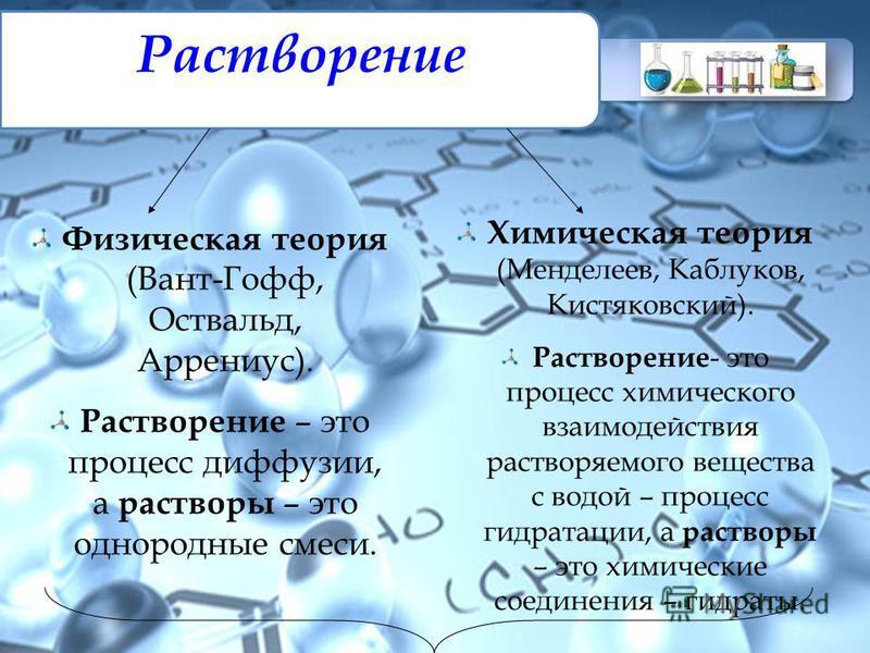 Растворение Физическая теория (Вант-Гофф, Оствальд, Аррениус). Растворение – это процесс диффузии, а растворы – это однородные смеси. Химическая теория (Менделеев, Каблуков, Кистяковский). Растворение- это процесс химического взаимодействия растворяе