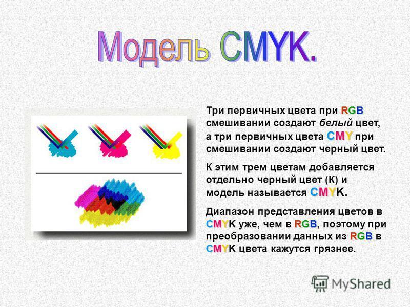 RGB CMY Три первичных цвета при RGB смешивании создают белый цвет, а три первичных цвета CMY при смешивании создают черный цвет. CMY К этим трем цветам добавляется отдельно черный цвет (К) и модель называется CMYK. CMYRGB RGB CMY Диапазон представлен