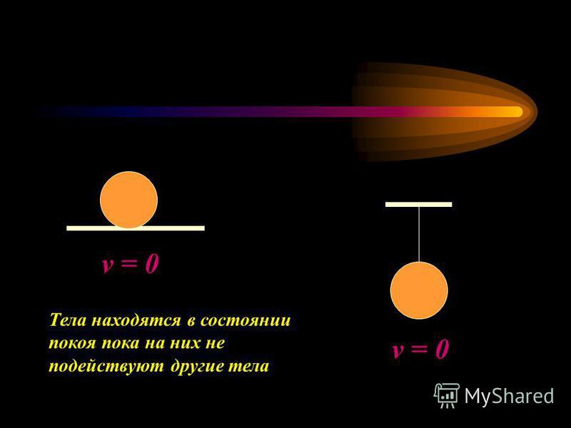 МОУ «Лицей 1 пос. Львовский» Учитель физики Куценко Елена Витальевна