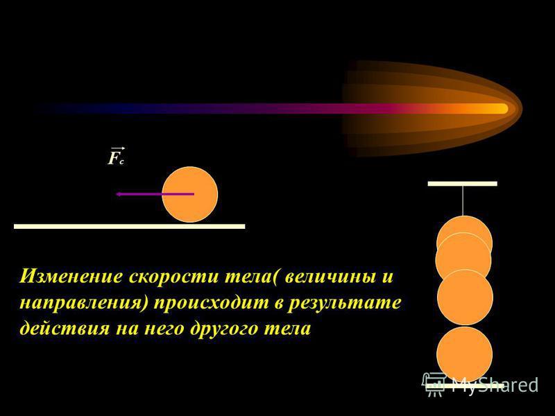 v = 0 Тела находятся в состоянии покоя пока на них не подействуют другие тела