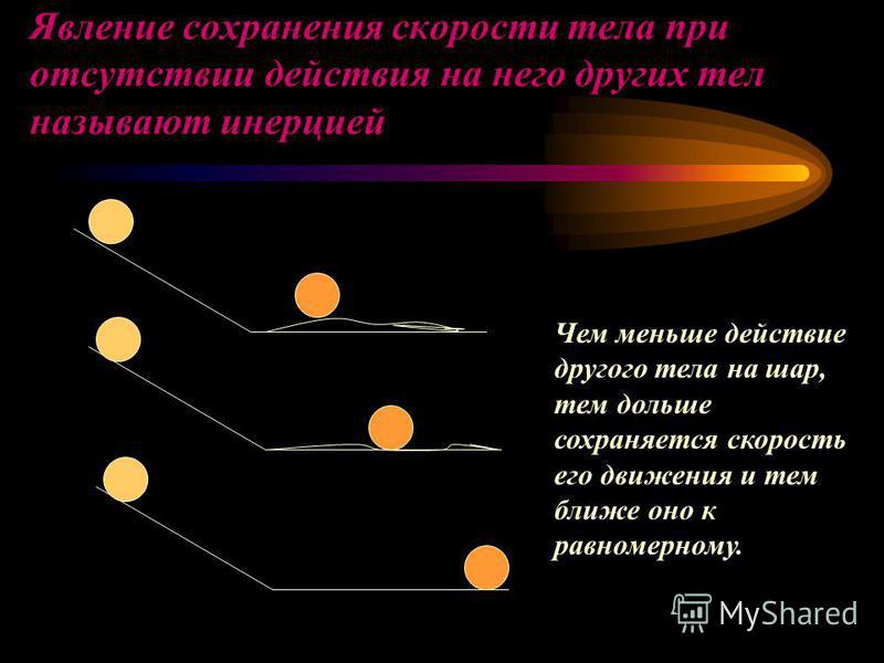 FсFс Изменение скорости тела( величины и направления) происходит в результате действия на него другого тела