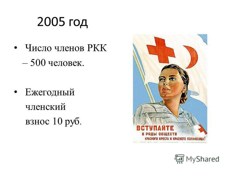 2005 год Число членов РКК – 500 человек. Ежегодный членский взнос 10 руб.