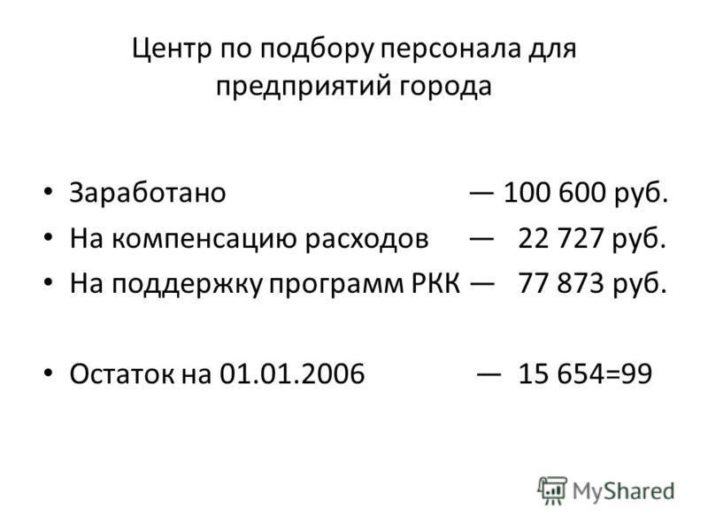 Центр по подбору персонала для предприятий города Заработано 100 600 руб. На компенсацию расходов 22 727 руб. На поддержку программ РКК 77 873 руб. Остаток на 01.01.2006 15 654=99