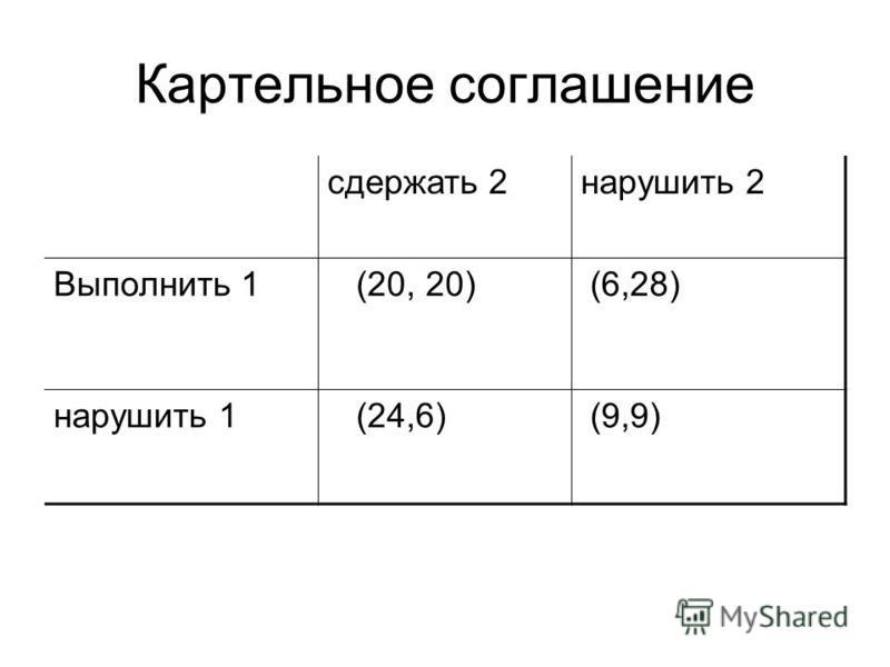 Картельное соглашение сдержать 2 нарушить 2 Выполнить 1 (20, 20) (6,28) нарушить 1 (24,6) (9,9)