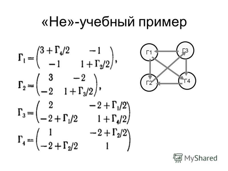 «Не»-учебный пример Г1 Г2 Г4 Г3