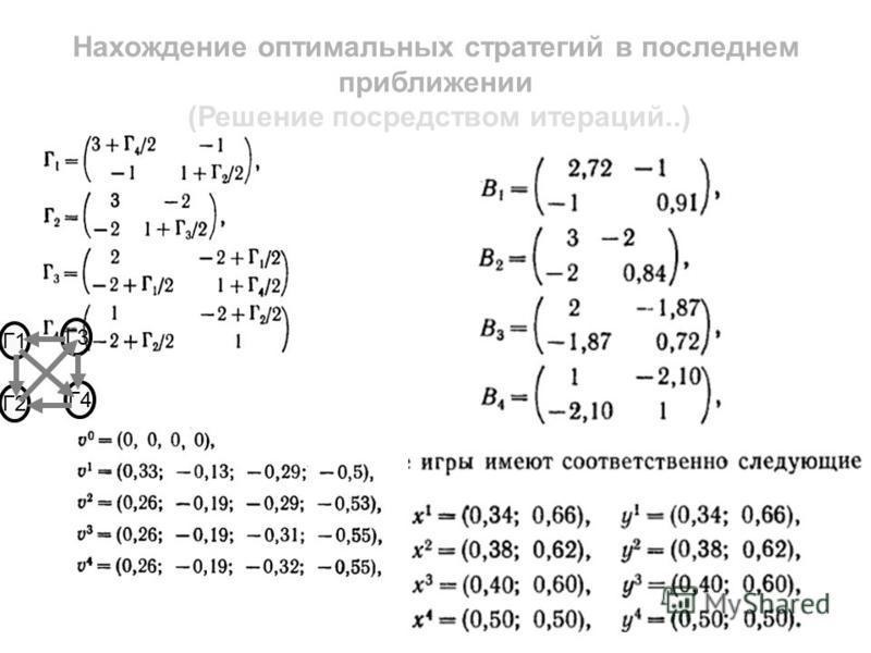 Нахождение оптимальных стратегий в последнем приближении (Решение посредством итераций..) Г1 Г2 Г4 Г3