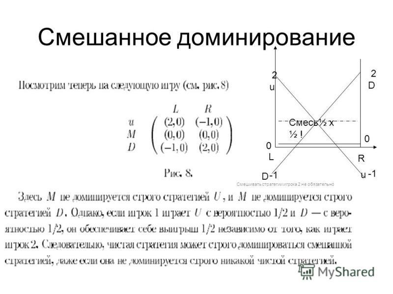Смешанное доминирование L R Смесь½ х ½ ! 2 2 0 0 u D D u Смешивать стратегии игрока 2 не обязательно