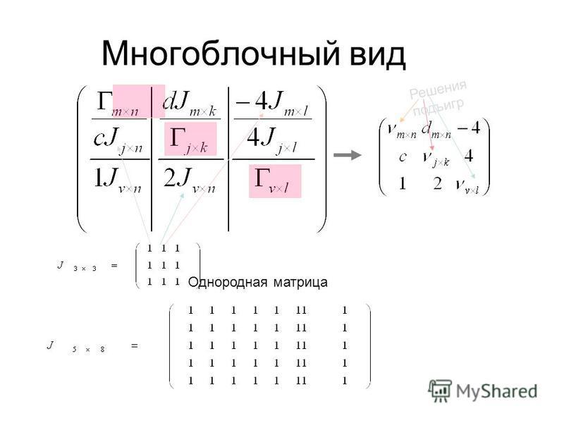 Многоблочный вид Решения подъигр Однородная матрица