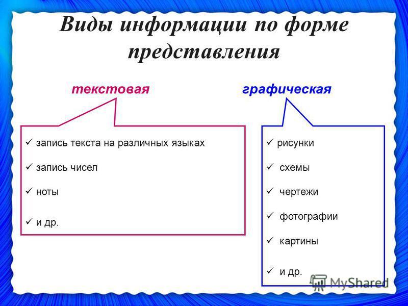 Виды информации по форме представления графическая текстовая запись текста на различных языках запись чисел ноты и др. рисунки схемы чертежи фотографии картины и др.