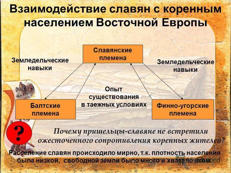 Почему образовался союз славянских и финно-угорских