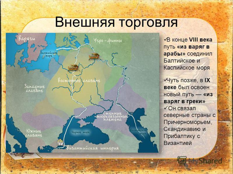 Внешняя торговля В конце VIII века путь «из варяг в арабы» соединил Балтийское и Каспийское моря Чуть позже, в IX веке был освоен новый путь «из варяг в греки» Он связал северные страны с Причерноморьем, Скандинавию и Прибалтику с Византией