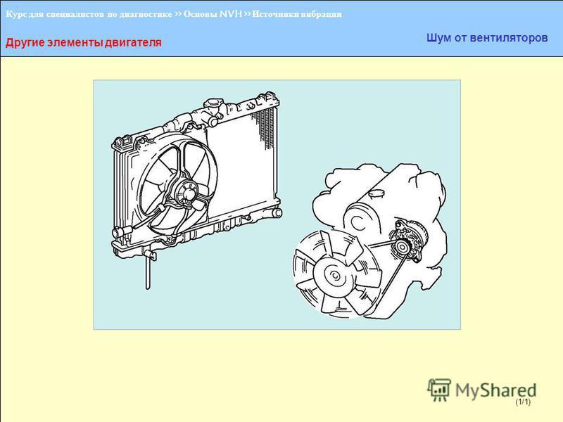 (1/2) Курс для специалистов по диагностике >> Основы NVH >> Источники вибрации Другие элементы двигателя Шум от вентиляторов (1/1)