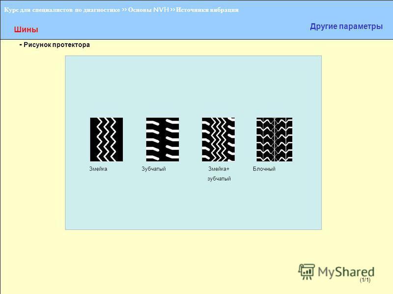 (1/2) Курс для специалистов по диагностике >> Основы NVH >> Источники вибрации Шины Другие параметры - Рисунок протектора Змейка ЗубчатыйЗмейка+ зубчатый Блочный (1/1)