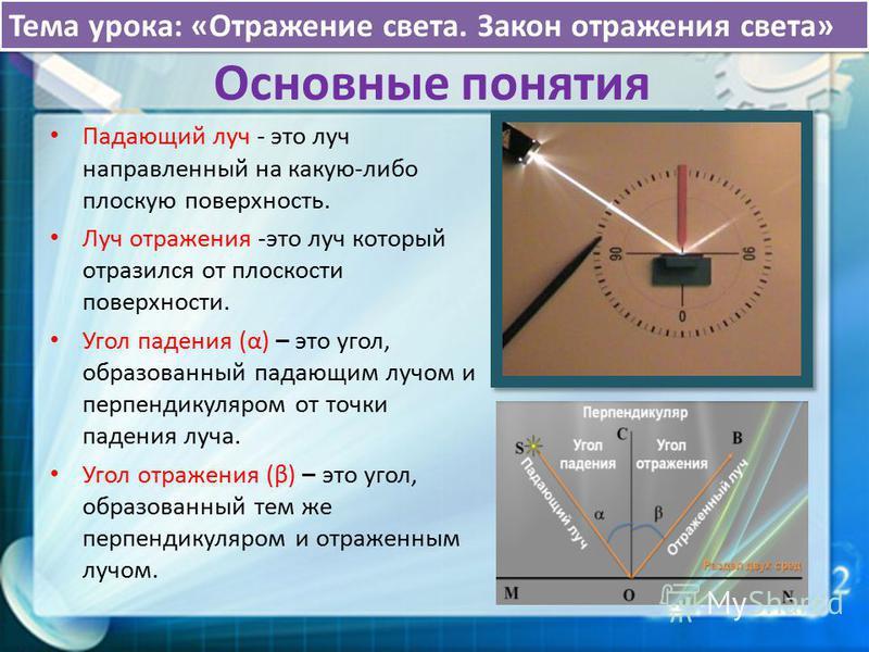 Основные понятия Падающий луч - это луч направленный на какую-либо плоскую поверхность. Луч отражения -это луч который отразился от плоскости поверхности. Угол падения (α) – это угол, образованный падающим лучом и перпендикуляром от точки падения луч