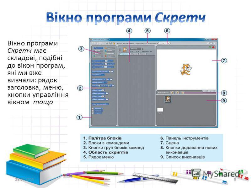 Вікно програми Скретч має складові, подібні до вікон програм, які ми вже вивчали: рядок заголовка, меню, кнопки управління вікном тощо 28.07.20158