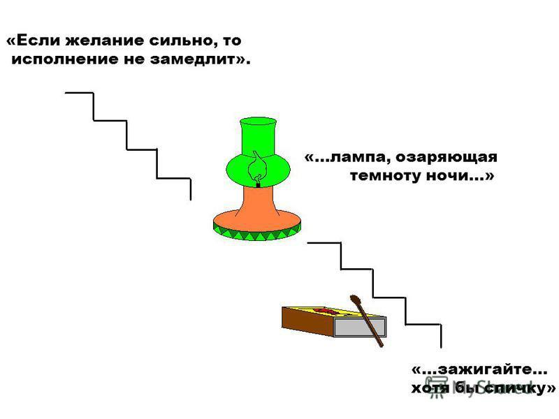«…зажигайте… хотя бы спичку» «…лампа, озаряющая темноту ночи…» «Если желание сильно, то исполнение не замедлит».