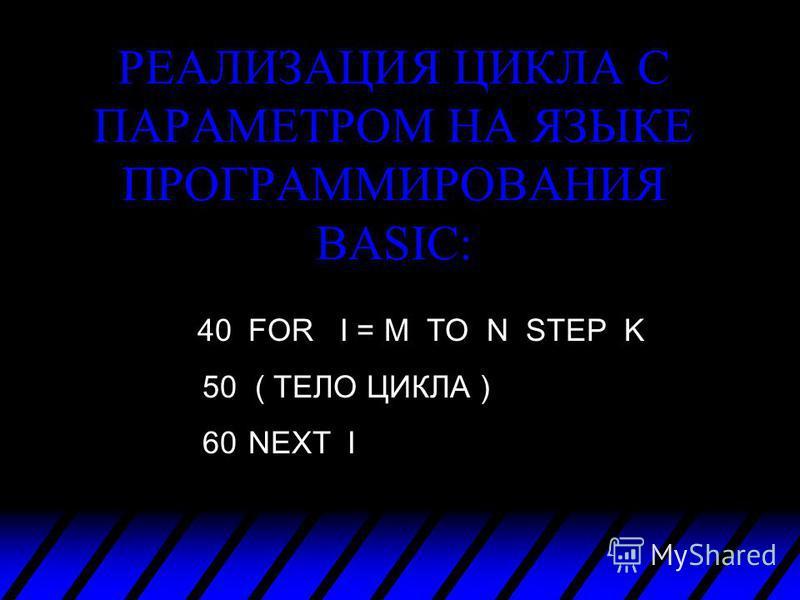 БЛОК-СХЕМА ЦИКЛА С ПАРАМЕТРОМ: I=M, N, K ТЕЛО ЦИКЛА