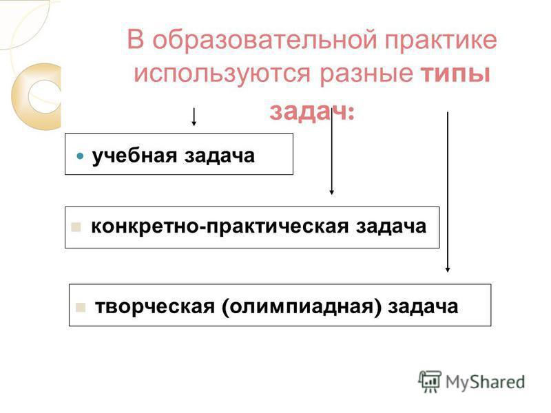 В образовательной практике используются разные типы задач : учебная задача конкретно - практическая задача творческая ( олимпиадная ) задача