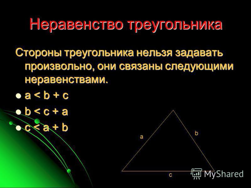 Неравенство треугольника Стороны треугольника нельзя задавать произвольно, они связаны следующими неравенствами. a < b + c a < b + c b < c + a b < c + a c < a + b c < a + b a b c