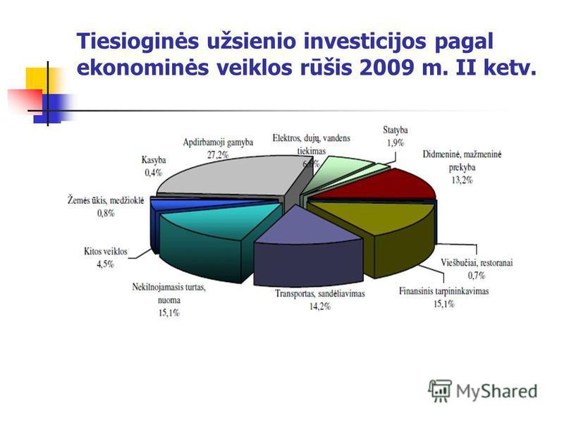 Tiesioginės užsienio investicijos pagal ekonominės veiklos rūšis 2009 m. II ketv.