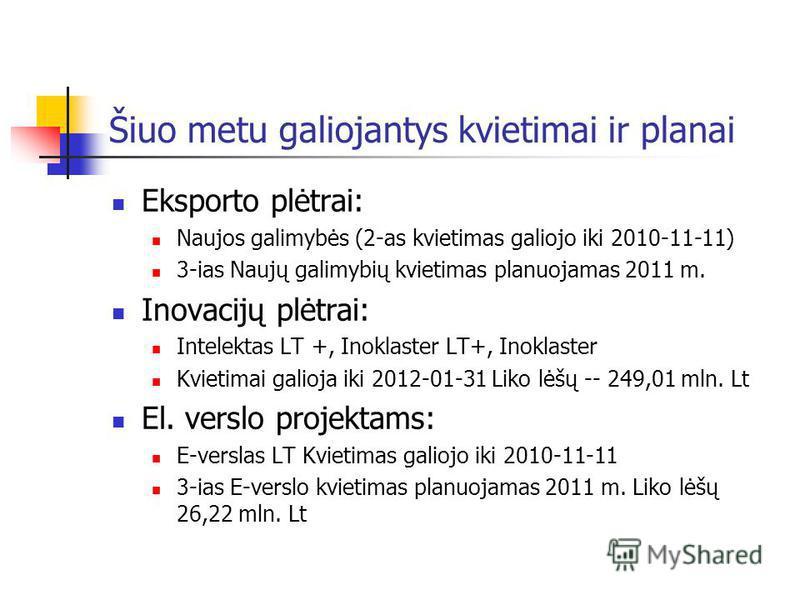 Šiuo metu galiojantys kvietimai ir planai Eksporto plėtrai: Naujos galimybės (2-as kvietimas galiojo iki 2010-11-11) 3-ias Naujų galimybių kvietimas planuojamas 2011 m. Inovacijų plėtrai: Intelektas LT +, Inoklaster LT+, Inoklaster Kvietimai galioja