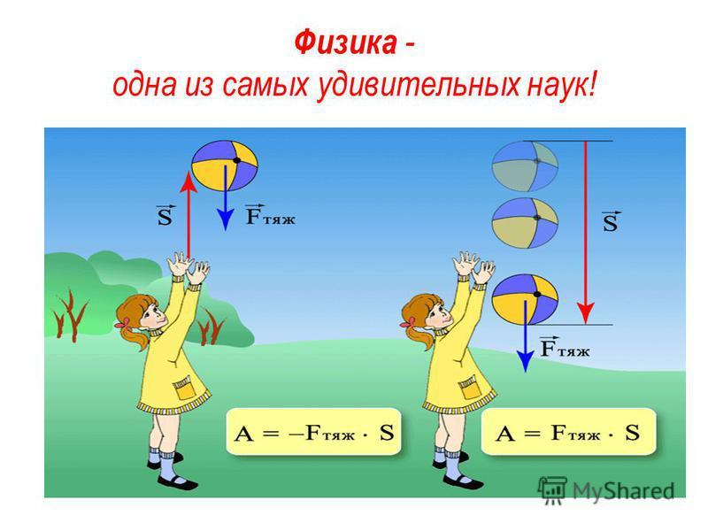 Физика - одна из самых удивительных наук!