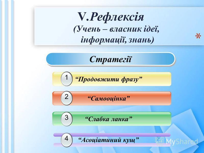 V.Рефлексія (Учень – власник ідеї, інформації, знань) Продовжити фразу 111 Самооцінка 2 Слабка ланка 3 Асоціатиний кущ 4 Стратегії