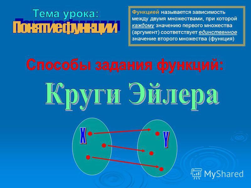 Функцией называется зависимость между двумя множествами, при которой каждому значению первого множества (аргумент) соответствует единственное значение второго множества (функция)