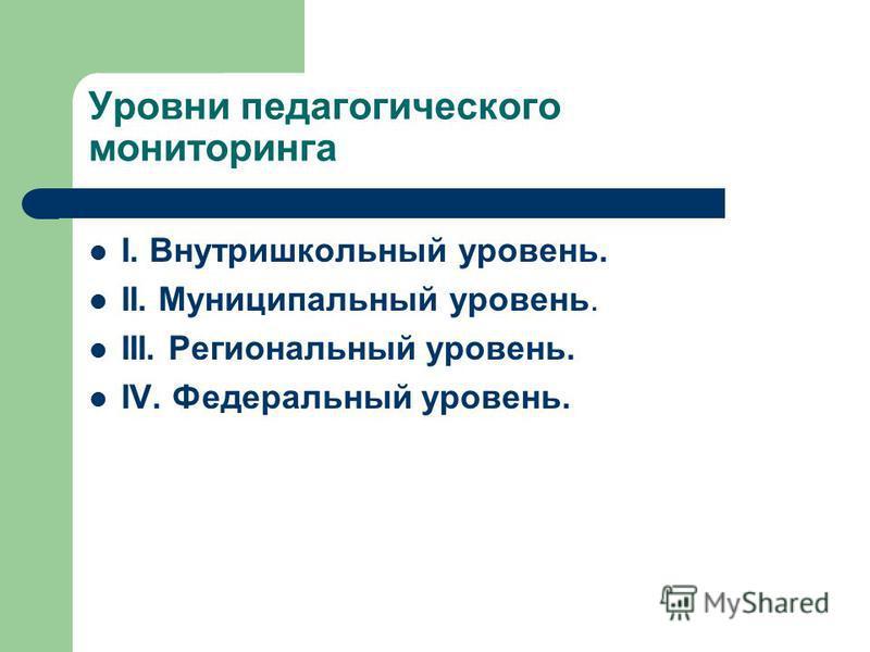 Уровни педагогического мониторинга I. Внутришкольный уровень. II. Муниципальный уровень. III. Региональный уровень. IV. Федеральный уровень.