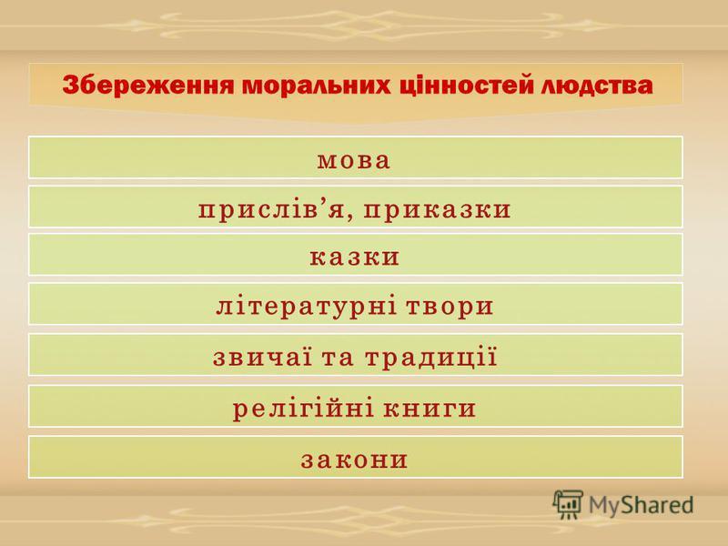 Збереження моральних цінностей людства мова прислівя, приказки казки літературні твори звичаї та традиції релігійні книги закони