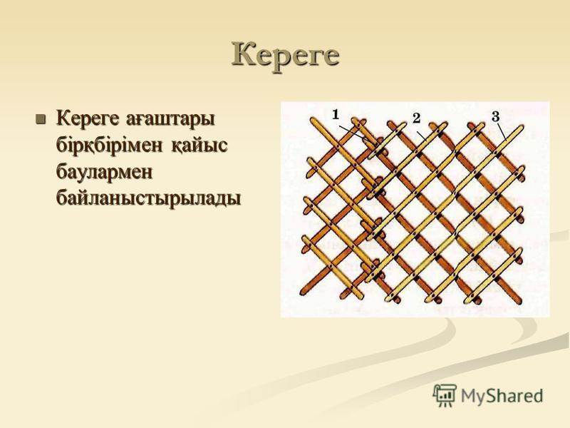 Кереге Кереге ағаштары бірқбірімен қайыс баулармен байланыстырылады Кереге ағаштары бірқбірімен қайыс баулармен байланыстырылады