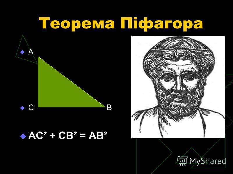 Теорема Піфагора А С В АС² + СВ² = АВ²