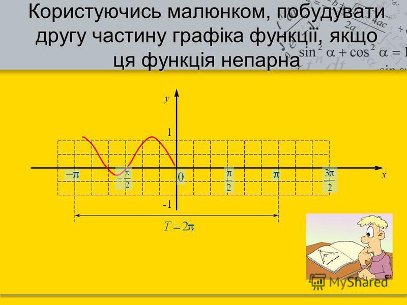 x y 1 -1 Користуючись малюнком, побудувати другу частину графіка функції, якщо ця функція непарна