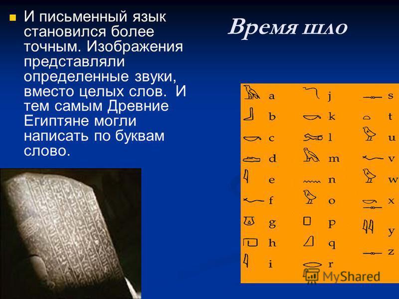 Время шло И письменный язык становился более точным. Изображения представляли определенные звуки, вместо целых слов. И тем самым Древние Египтяне могли написать по буквам слово.