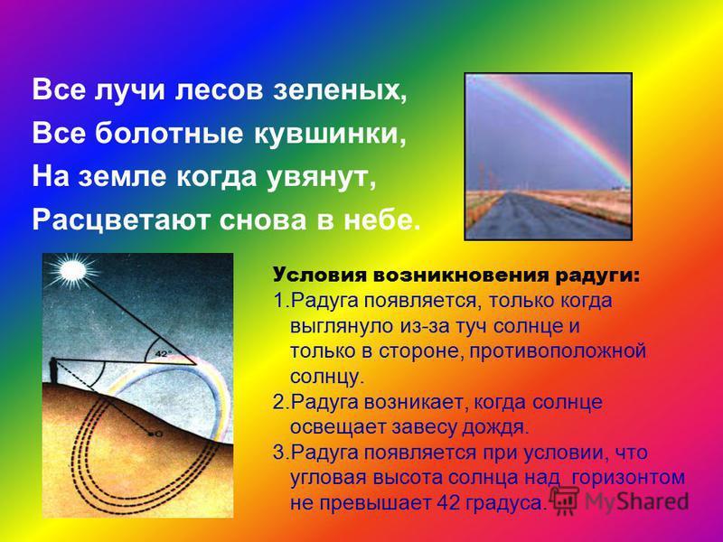 Условия возникновения радуги: 1. Радуга появляется, только когда выглянуло из-за туч солнце и только в стороне, противоположной солнцу. 2. Радуга возникает, когда солнце освещает завесу дождя. 3. Радуга появляется при условии, что угловая высота солн