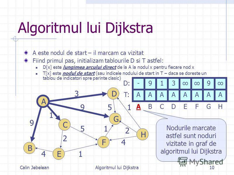 Calin JebeleanAlgoritmul lui Dijkstra10 Algoritmul lui Dijkstra A este nodul de start – il marcam ca vizitat Fiind primul pas, initializam tablourile D si T astfel: D[x] este lungimea arcului direct de la A la nodul x pentru fiecare nod x T[x] este n