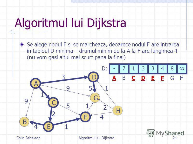 Calin JebeleanAlgoritmul lui Dijkstra24 Algoritmul lui Dijkstra Se alege nodul F si se marcheaza, deoarece nodul F are intrarea in tabloul D minima – drumul minim de la A la F are lungimea 4 (nu vom gasi altul mai scurt pana la final) -713348 ABCDE F