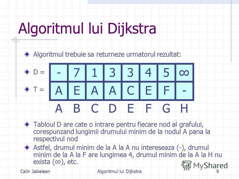 Calin JebeleanAlgoritmul lui Dijkstra9 Algoritmul trebuie sa returneze urmatorul rezultat: D = T = Tabloul D are cate o intrare pentru fiecare nod al grafului, corespunzand lungimii drumului minim de la nodul A pana la respectivul nod Astfel, drumul