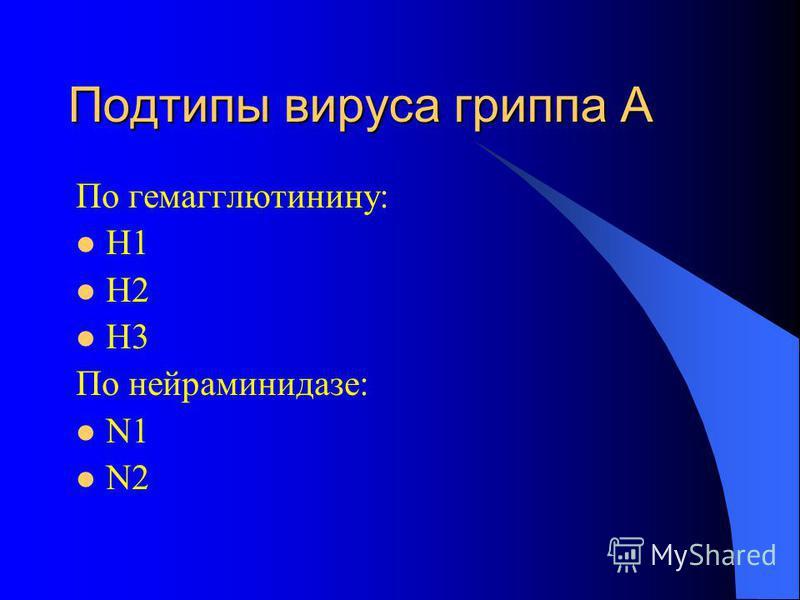 Подтипы вируса гриппа A По гемагглютинину: H1 H2 H3 По нейраминидазе: N1 N2