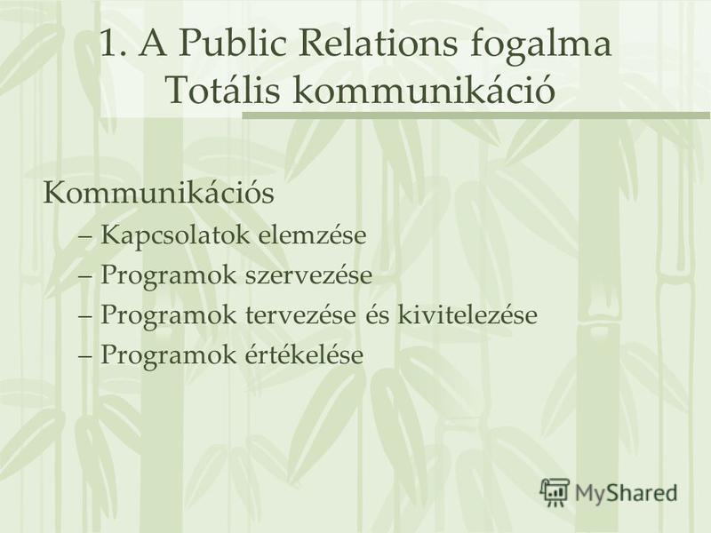 1. A Public Relations fogalma Totális kommunikáció Kommunikációs –Kapcsolatok elemzése –Programok szervezése –Programok tervezése és kivitelezése –Programok értékelése